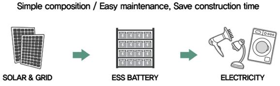 batterypack-shortdesc